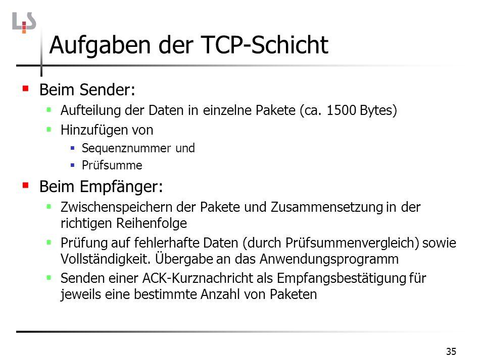 35 Aufgaben der TCP-Schicht Beim Sender: Aufteilung der Daten in einzelne Pakete (ca. 1500 Bytes) Hinzufügen von Sequenznummer und Prüfsumme Beim Empf