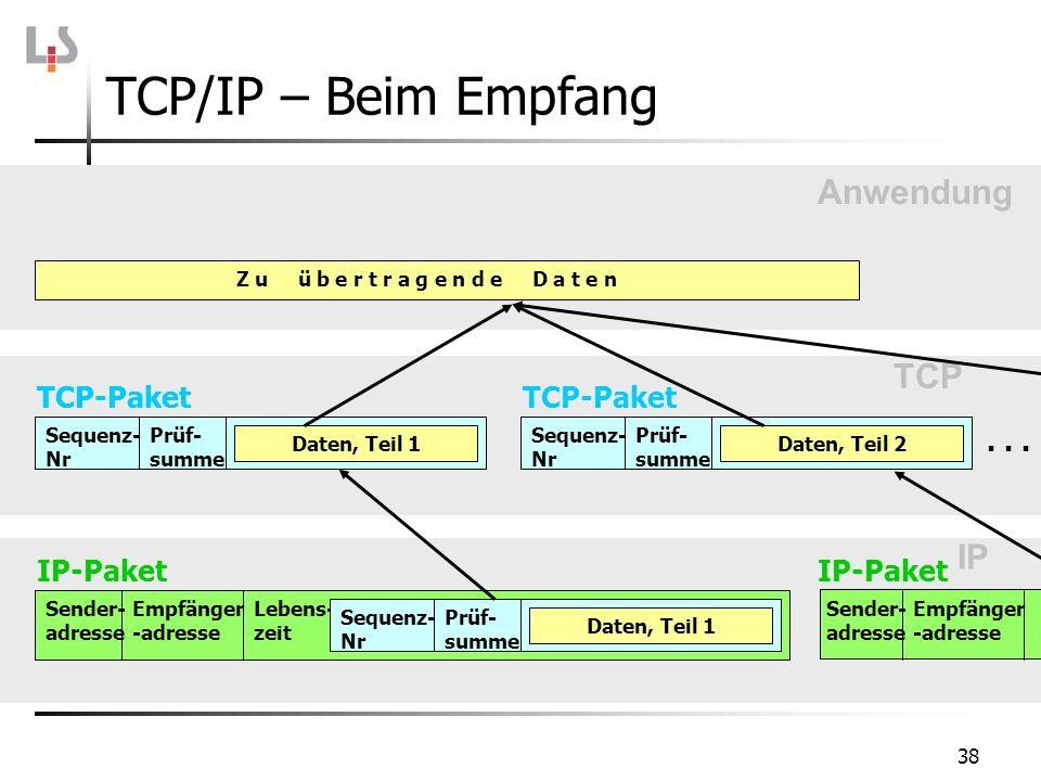 38 TCP Sender- adresse IP-Paket Empfänger -adresse Lebens- zeit Daten, Teil 1 Prüf- summe Sequenz- Nr Prüf- summe Sequenz- Nr TCP-Paket... Daten, Teil