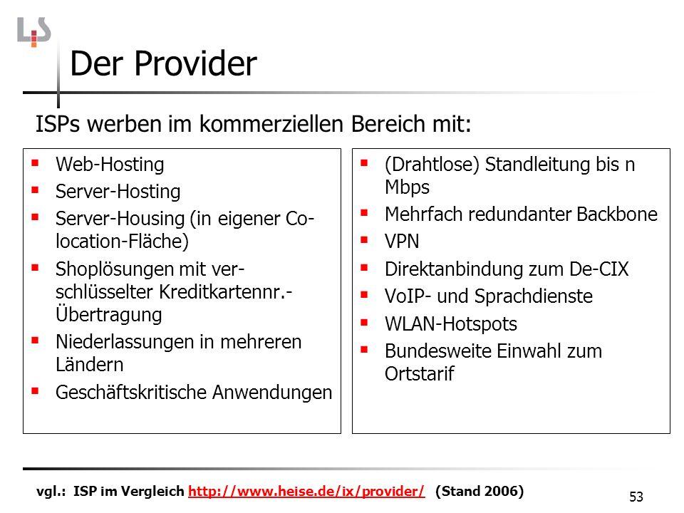 53 Der Provider Web-Hosting Server-Hosting Server-Housing (in eigener Co- location-Fläche) Shoplösungen mit ver- schlüsselter Kreditkartennr.- Übertra