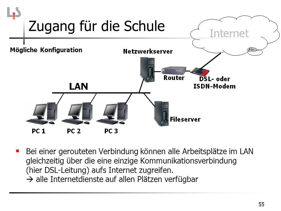 55 Zugang für die Schule Mögliche Konfiguration Bei einer gerouteten Verbindung können alle Arbeitsplätze im LAN gleichzeitig über die eine einzige Ko