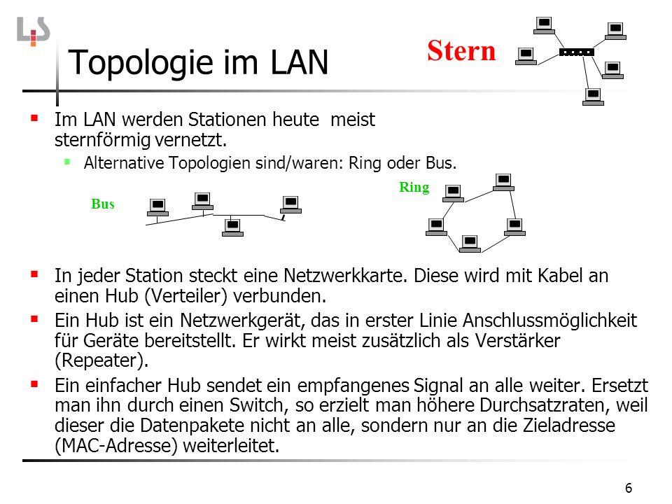 6 Im LAN werden Stationen heute meist sternförmig vernetzt. Alternative Topologien sind/waren: Ring oder Bus. In jeder Station steckt eine Netzwerkkar