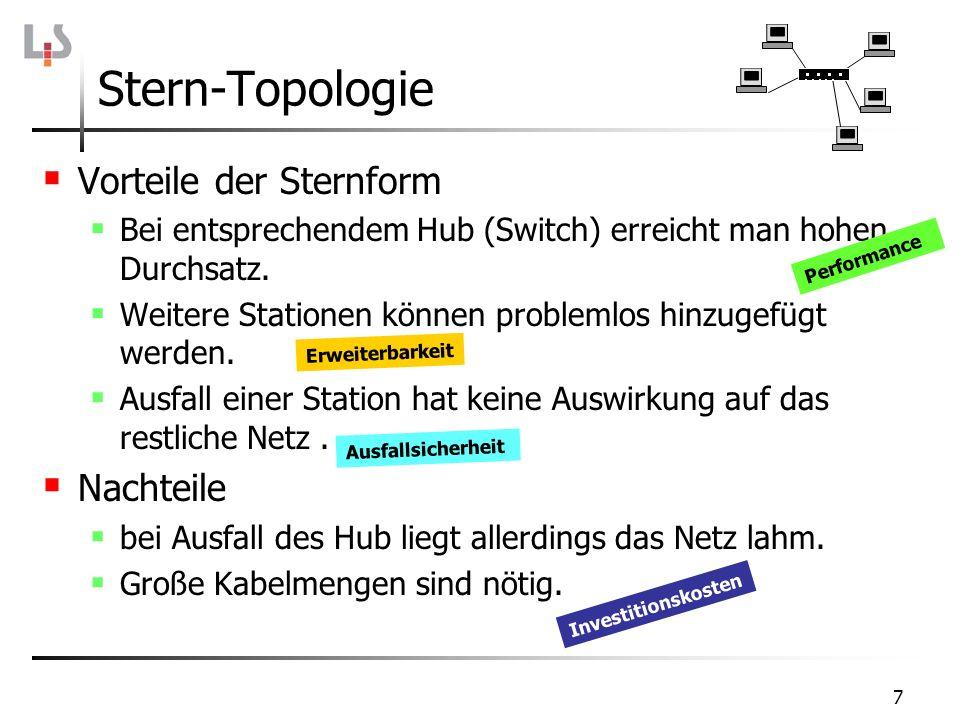 7 Stern-Topologie Vorteile der Sternform Bei entsprechendem Hub (Switch) erreicht man hohen Durchsatz. Weitere Stationen können problemlos hinzugefügt
