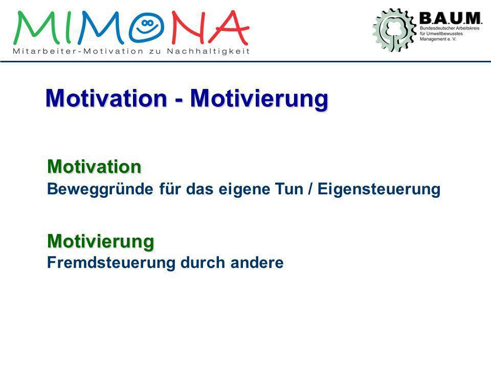 Motivation - Motivierung Motivation Motivation Beweggründe für das eigene Tun / Eigensteuerung Motivierung Motivierung Fremdsteuerung durch andere