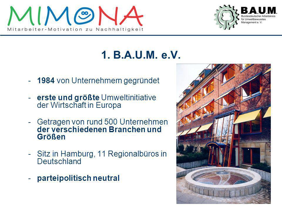 BMW Vorstandsbeschluss vom 21.