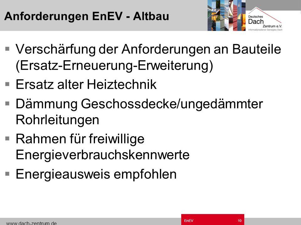 www.dach-zentrum.de EnEV9 Anforderungen EnEV - Neubau Niedrigenergiestandard Ganzheitliche Betrachtung (Anlagen- und Bautechnik) Vereinfachte Nachweis