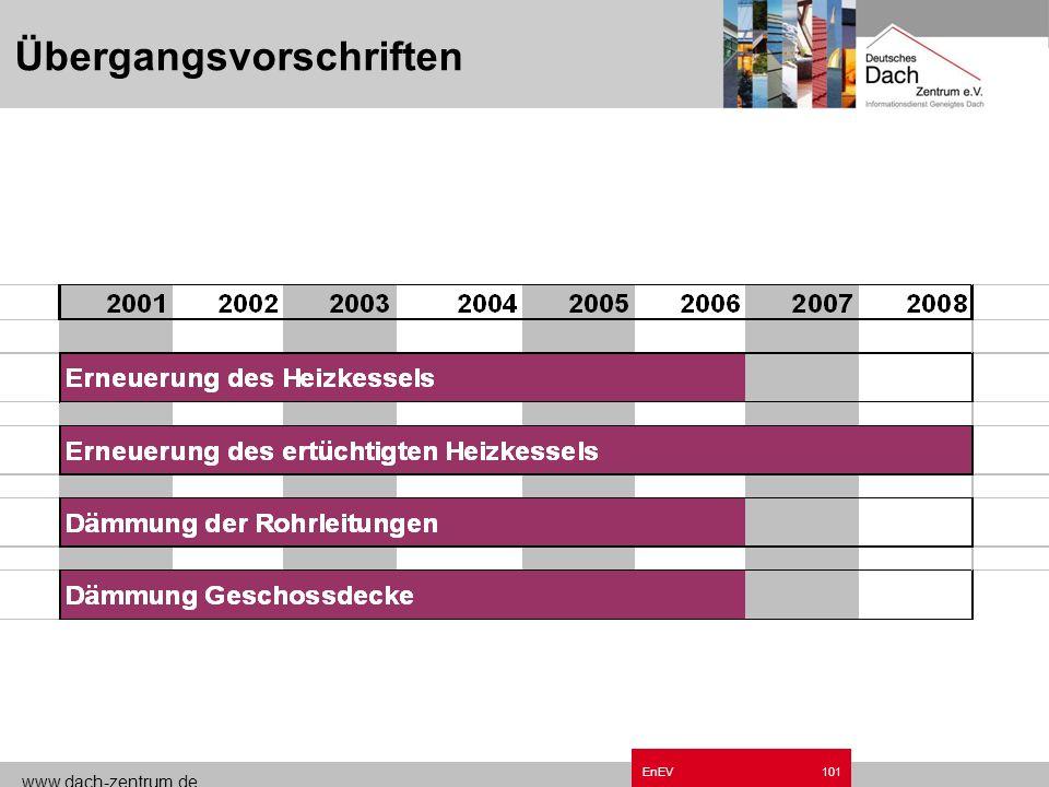 www.dach-zentrum.de EnEV100 Nachrüstungsverpflichtung Wärmeerzeuger älter als 10/78 ersetzen Wärmeverteilungsanlagen, Armaturen dämmen Nachrüstungspfl