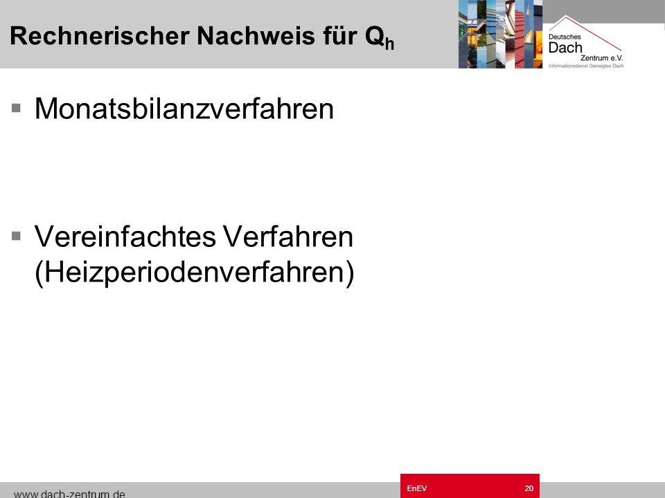 www.dach-zentrum.de EnEV19 Rechnerischer Nachweis DIN 4108-6DIN 4701-10 Vereinfachtes (Heizperiodenbilanz)- verfahren Monatsbilanz- verfahren Grafisch