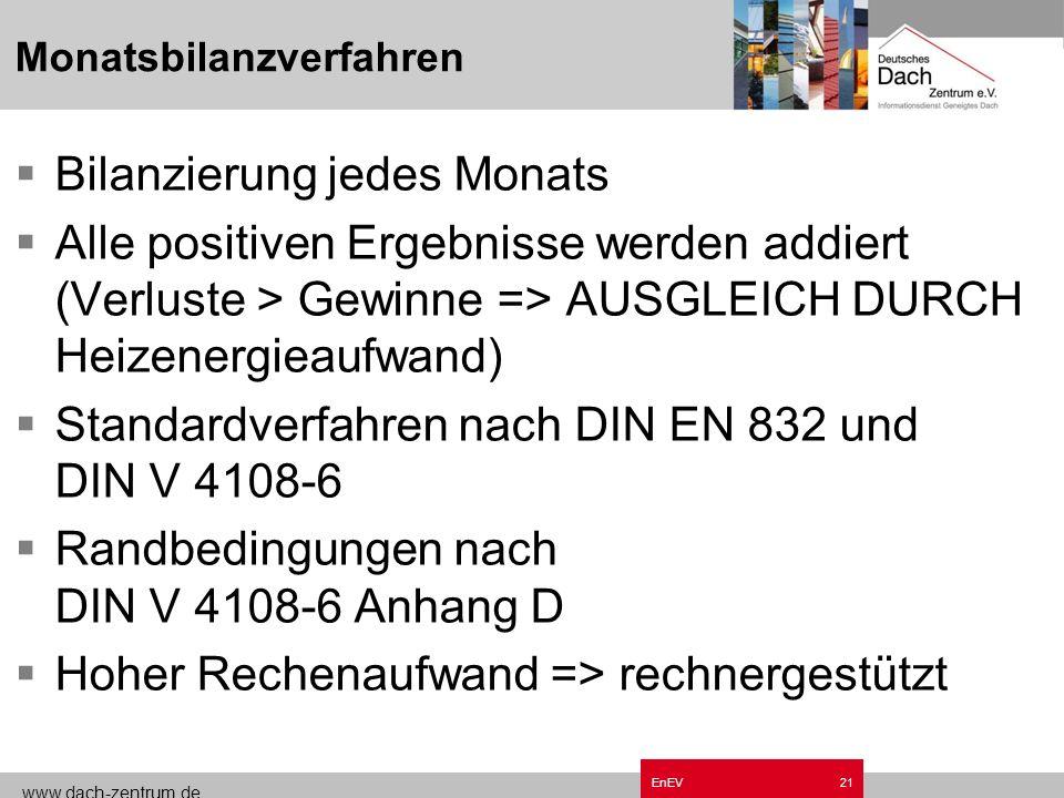 www.dach-zentrum.de EnEV20 Rechnerischer Nachweis für Q h Monatsbilanzverfahren Vereinfachtes Verfahren (Heizperiodenverfahren)