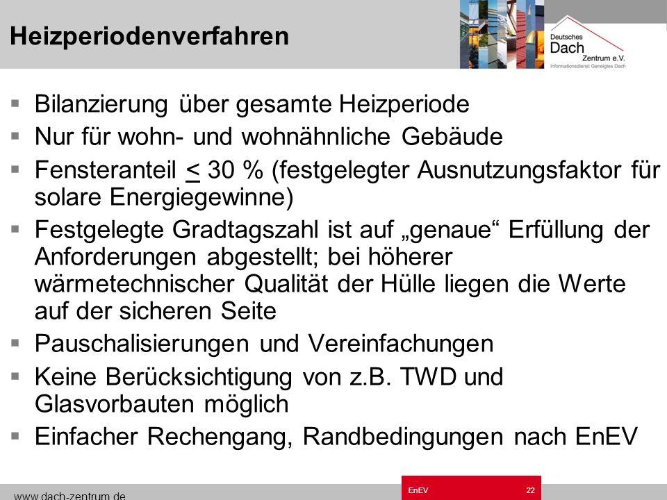 www.dach-zentrum.de EnEV21 Monatsbilanzverfahren Bilanzierung jedes Monats Alle positiven Ergebnisse werden addiert (Verluste > Gewinne => AUSGLEICH D