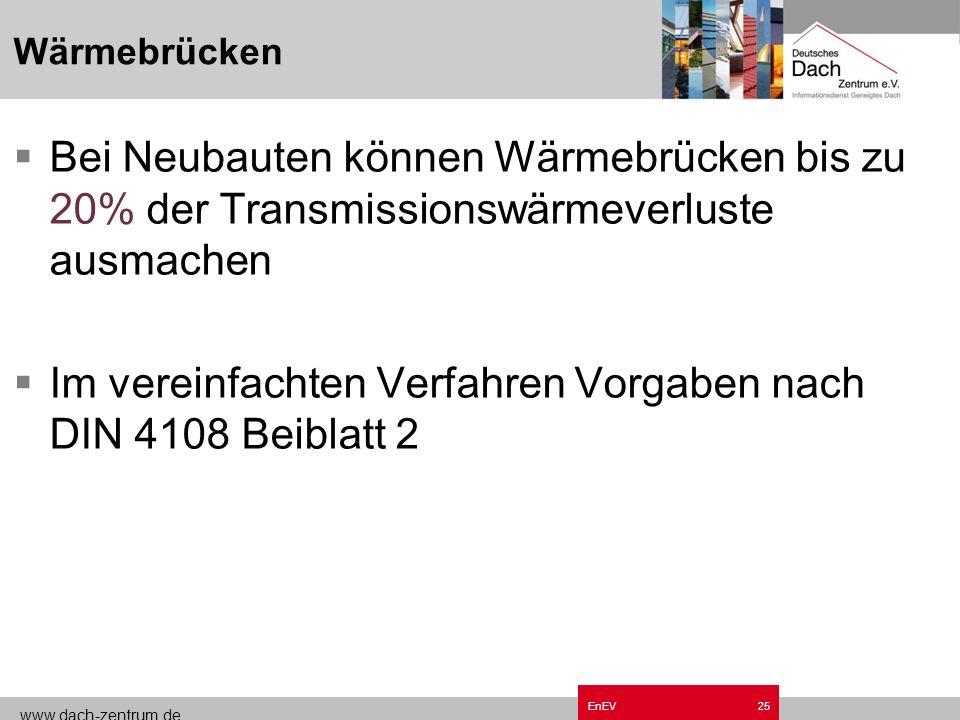 www.dach-zentrum.de EnEV24 Bonusfaktor EnEV Begrenzung Wärmebrückenverluste