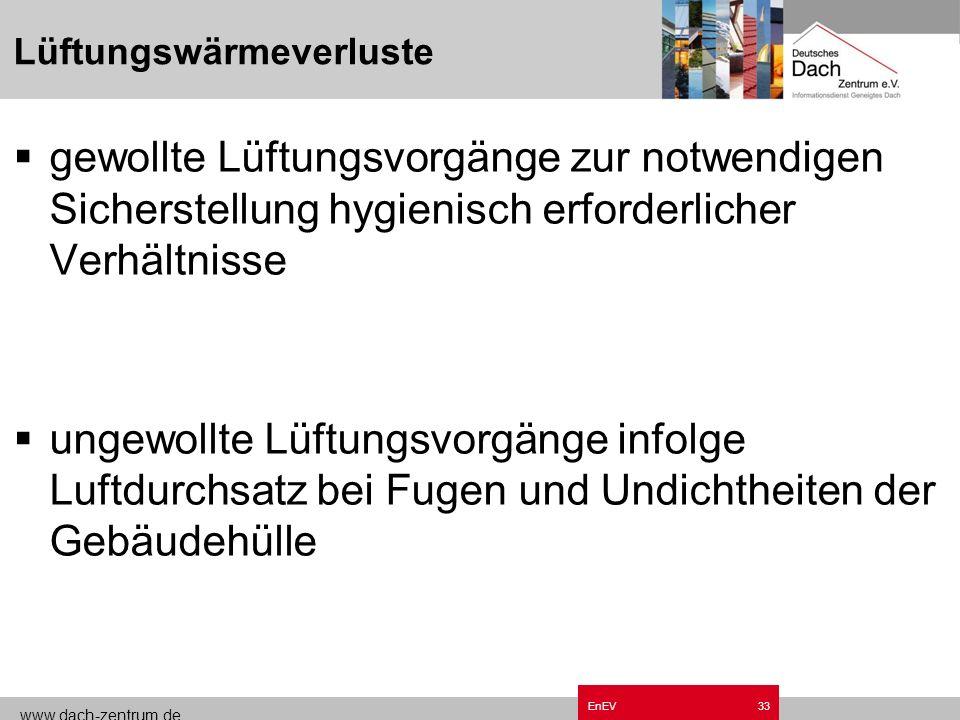 www.dach-zentrum.de EnEV32 Bonusfaktor EnEV Begrenzung Lüftungswärmeverluste