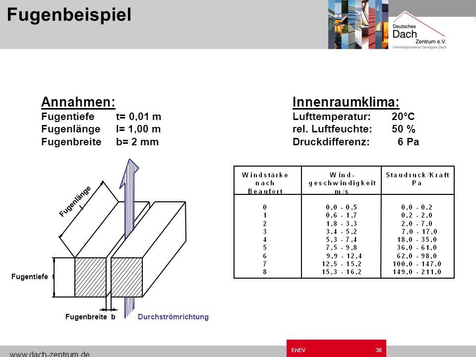 www.dach-zentrum.de EnEV37 Probleme - Konvektion