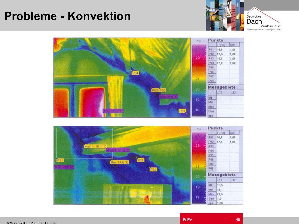 www.dach-zentrum.de EnEV39 Probleme - Konvektion