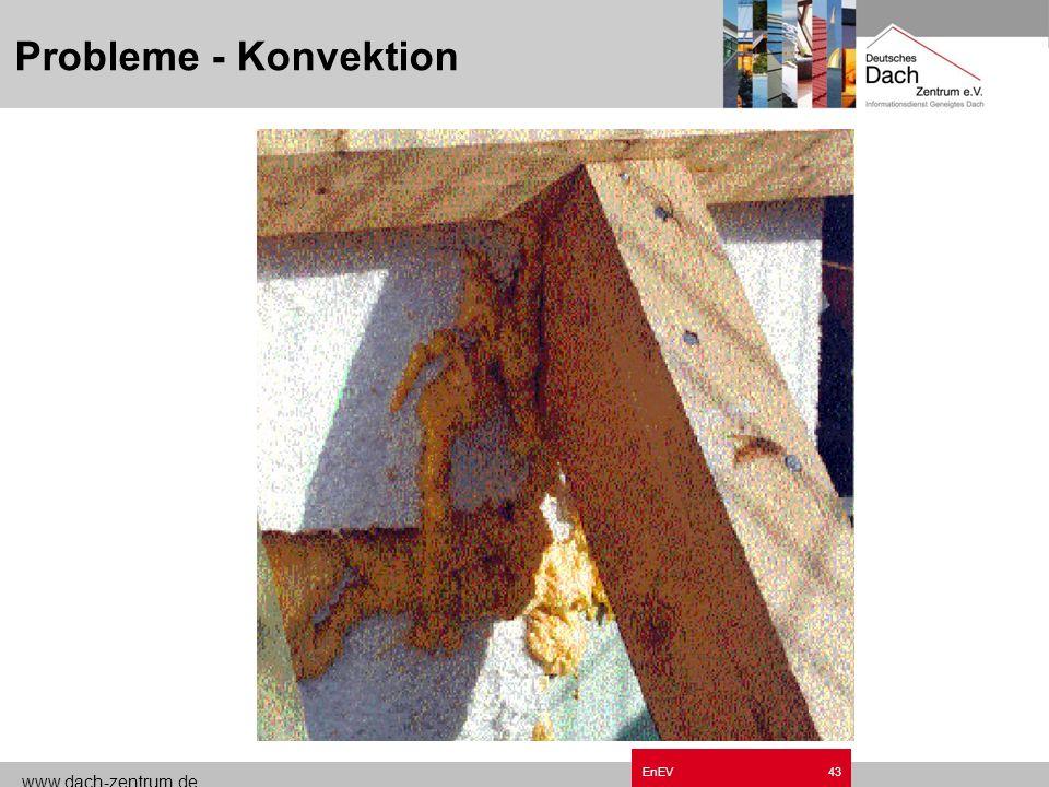 www.dach-zentrum.de EnEV42 Probleme - Konvektion