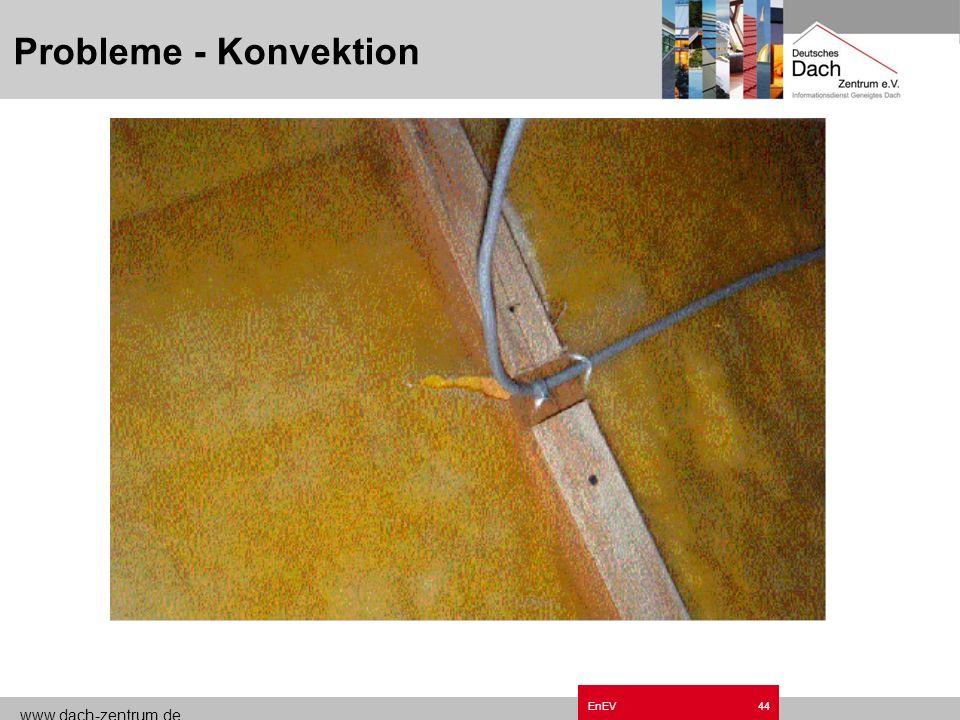 www.dach-zentrum.de EnEV43 Probleme - Konvektion