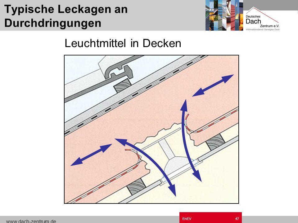 www.dach-zentrum.de EnEV46 Probleme - Konvektion