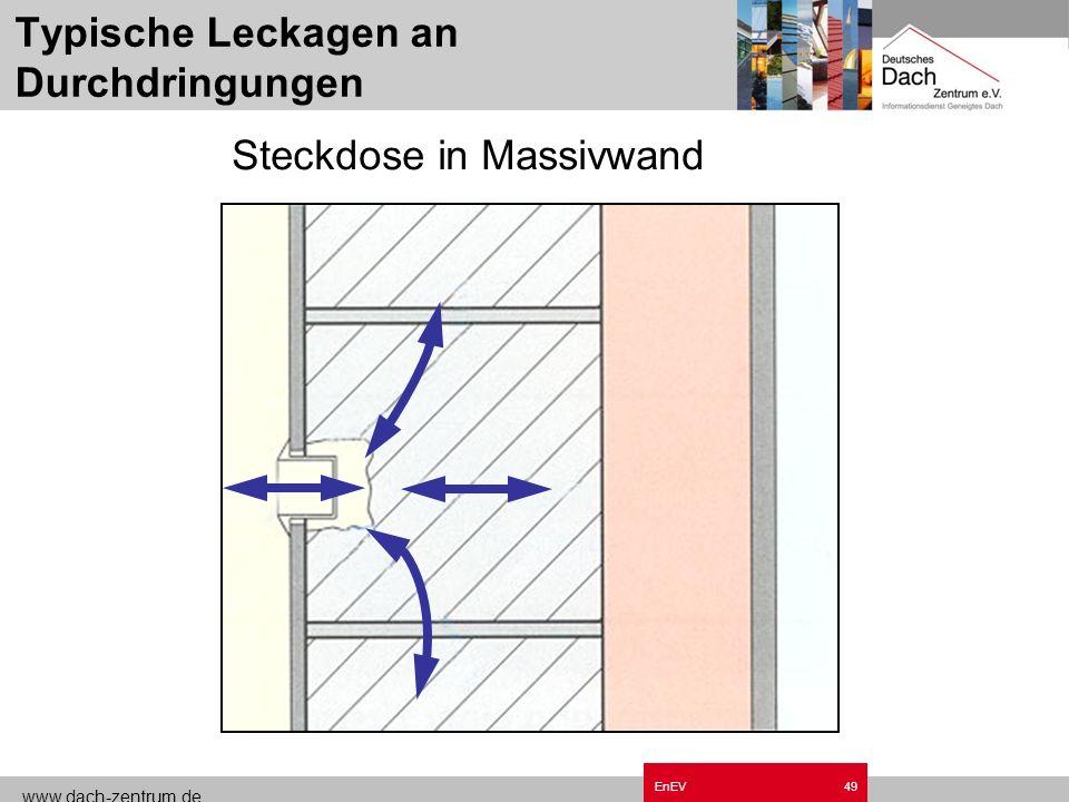 www.dach-zentrum.de EnEV48 Typische Leckagen an Durchdringungen Steckdose in Leichtbauwand