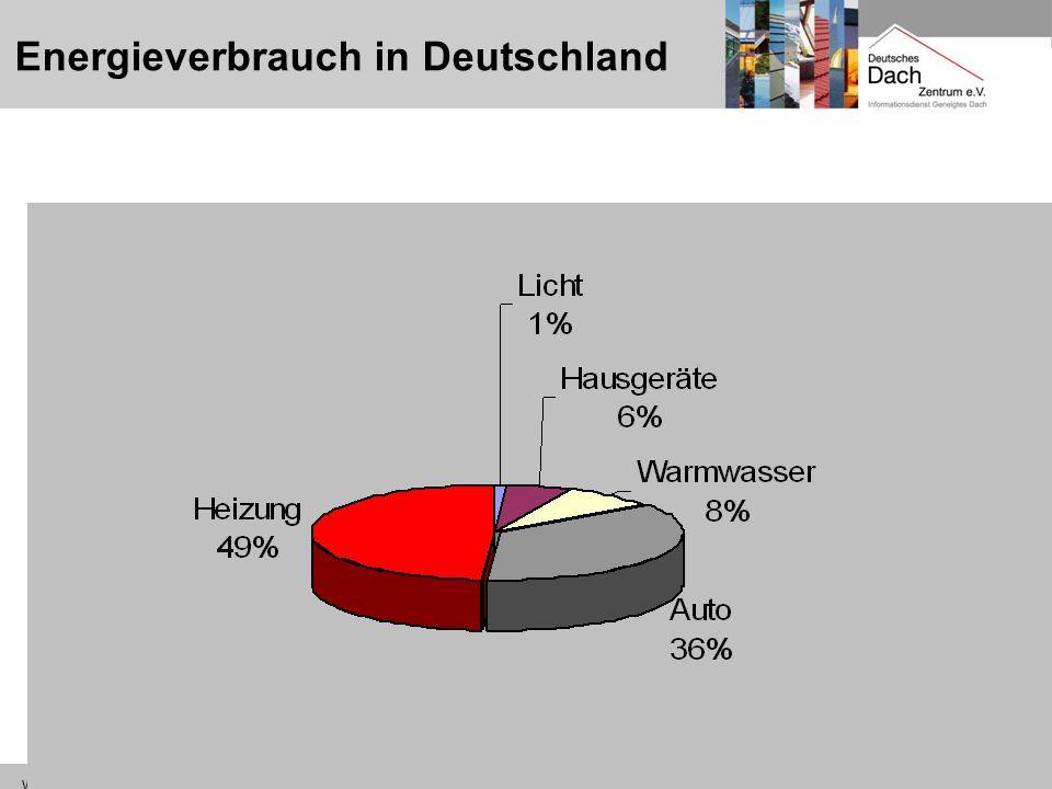 www.dach-zentrum.de EnEV4 Normen DIN EN ISO 10077-2 : Entwurf 1999-02 Wärmetechnisches Verhalten von Fenstern, Türen und Abschlüssen - Berechnung des