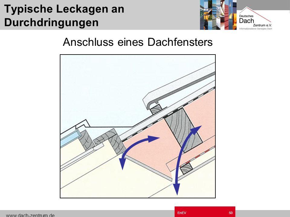 www.dach-zentrum.de EnEV49 Typische Leckagen an Durchdringungen Steckdose in Massivwand