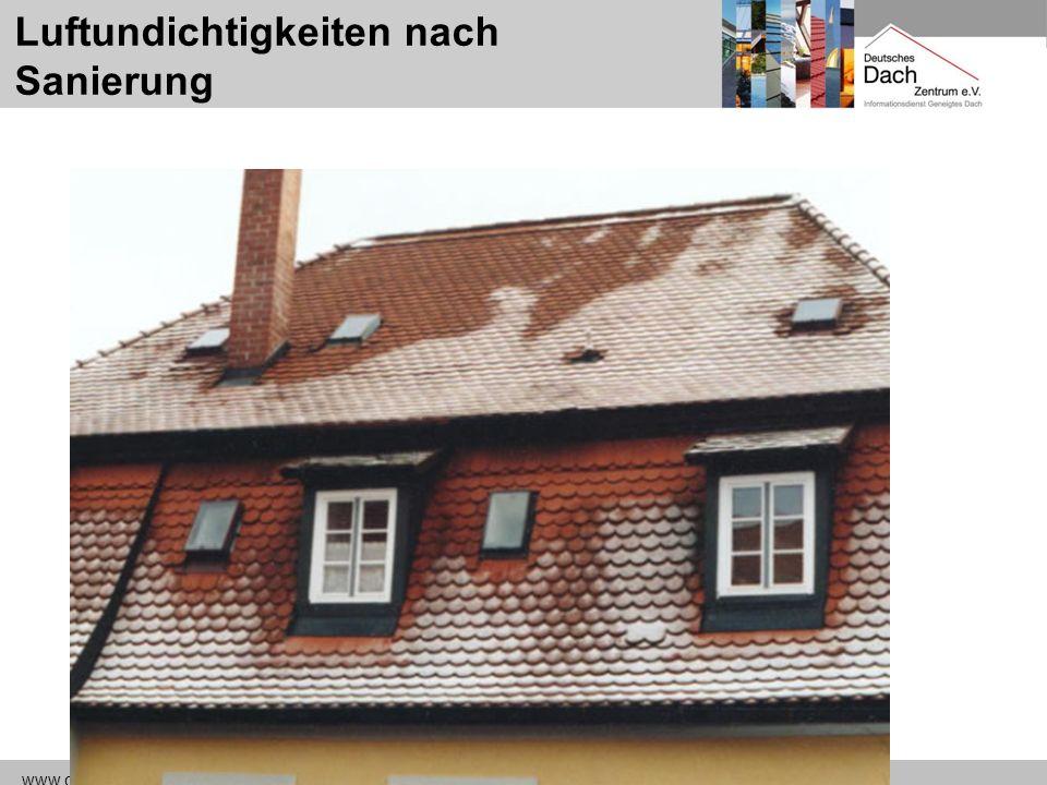 www.dach-zentrum.de EnEV50 Typische Leckagen an Durchdringungen Anschluss eines Dachfensters