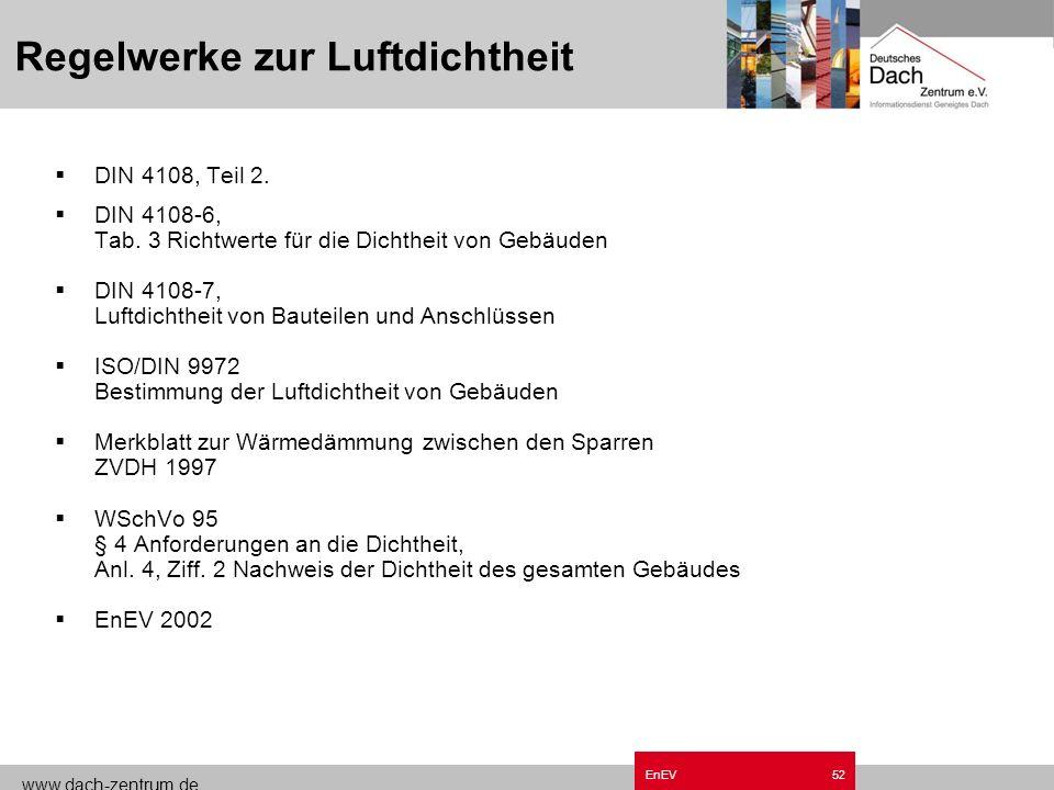 www.dach-zentrum.de EnEV51 Luftundichtigkeiten nach Sanierung