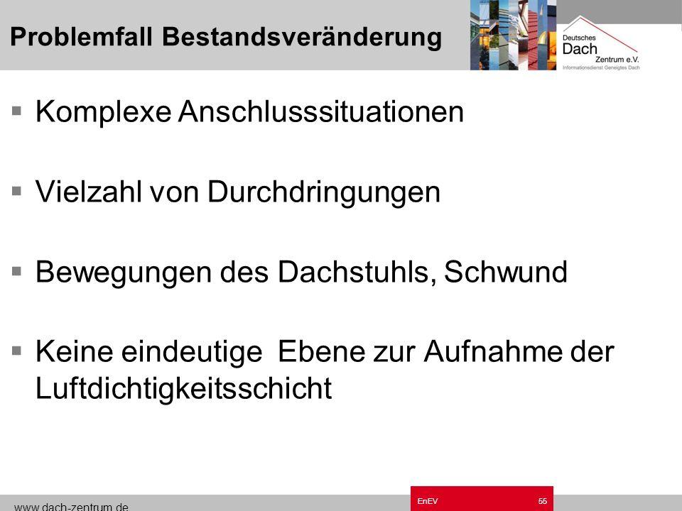 www.dach-zentrum.de EnEV54 Trapezbleche (Stöße und Überlappungen) Nut-Feder Schalungen poröse Weichfaserplatten u. Holzwolleleicht- bauplatten Platten