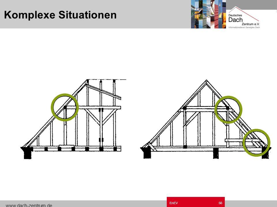 www.dach-zentrum.de EnEV55 Problemfall Bestandsveränderung Komplexe Anschlusssituationen Vielzahl von Durchdringungen Bewegungen des Dachstuhls, Schwu
