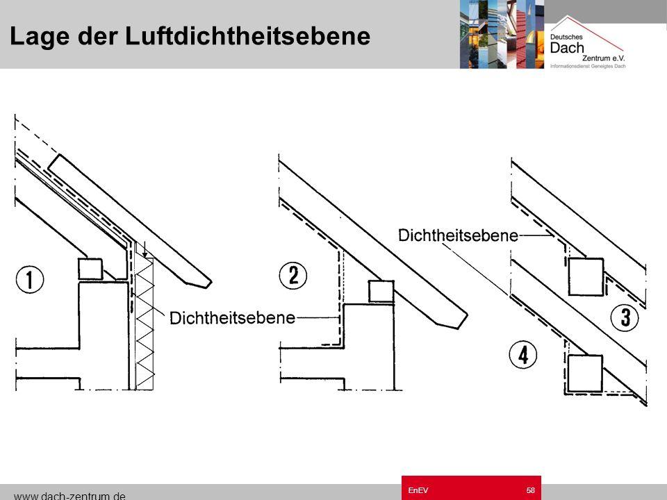 www.dach-zentrum.de EnEV57 Komplexe Situationen