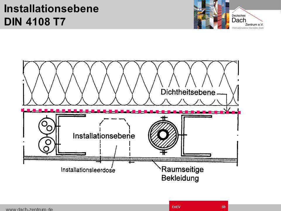 www.dach-zentrum.de EnEV58 Lage der Luftdichtheitsebene