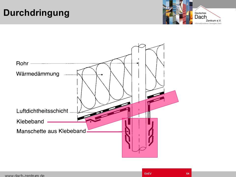 www.dach-zentrum.de EnEV63 Fensterrahmen/Mauerwerk DIN 4108 T7