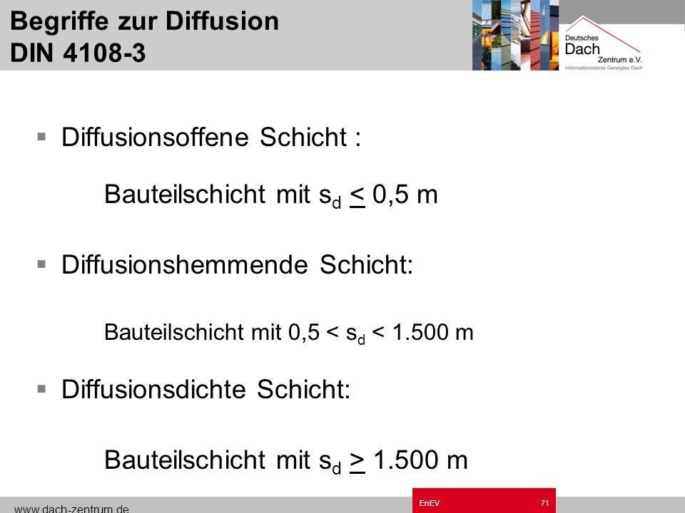 www.dach-zentrum.de EnEV70 Begriffe Wärmedurchgangskoeffizient U-Wert (früher K-Wert) in W/m²K Wärmeleitfähigkeitsgruppe (WLG) Lüftungsebenen Diffusio
