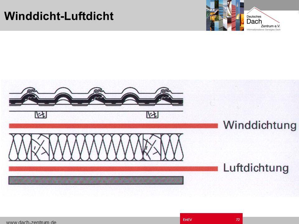www.dach-zentrum.de EnEV71 Begriffe zur Diffusion DIN 4108-3 Diffusionsoffene Schicht : Bauteilschicht mit s d < 0,5 m Diffusionshemmende Schicht: Bau
