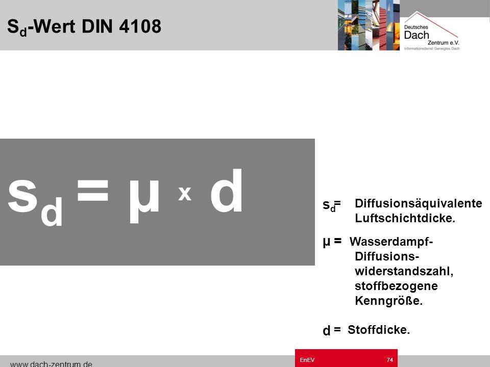 www.dach-zentrum.de EnEV73 Diffusion Relative Luftfeuchtigkeit Temperaturgefälle Dampfdruckgefälle Dampfsperreigenschaften