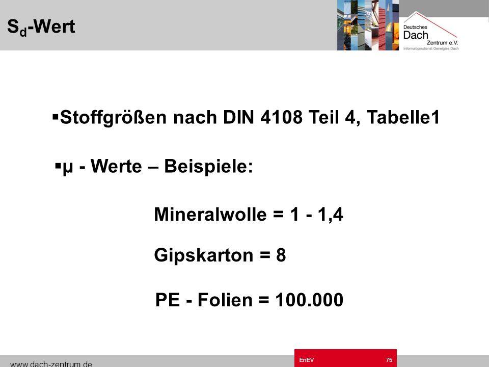 www.dach-zentrum.de EnEV74 S d -Wert DIN 4108 s d = µ x d sdsd µ d =Diffusionsäquivalente Luftschichtdicke. = Wasserdampf- Diffusions- widerstandszahl