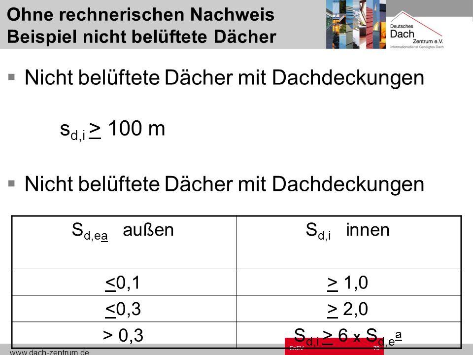 www.dach-zentrum.de EnEV78 Belüftete Dächer 100 m Belüftete Dächer > 5 o s d,i > 2 m Lüftungsquerschnitt Dachbereich mind. 2 cm Lüftungsquerschnitt Tr