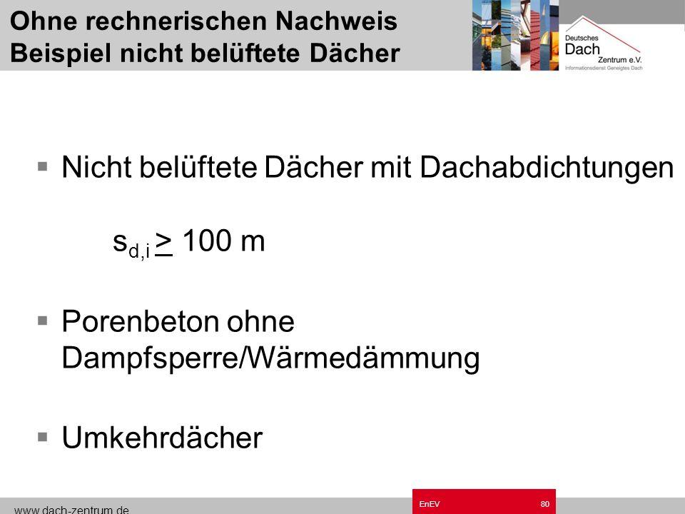 www.dach-zentrum.de EnEV79 Ohne rechnerischen Nachweis Beispiel nicht belüftete Dächer Nicht belüftete Dächer mit Dachdeckungen s d,i > 100 m Nicht be