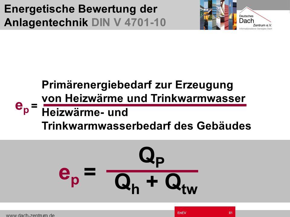 www.dach-zentrum.de EnEV80 Ohne rechnerischen Nachweis Beispiel nicht belüftete Dächer Nicht belüftete Dächer mit Dachabdichtungen s d,i > 100 m Poren