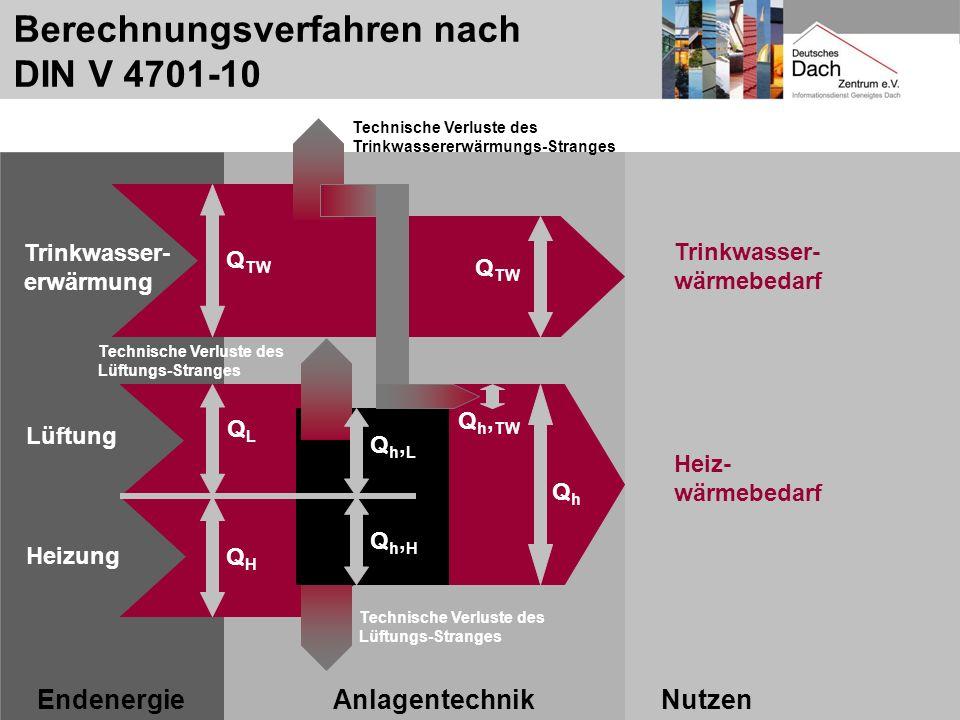 www.dach-zentrum.de EnEV82 Berechnungsschema von Heizungsanlagen DIN 4701-10