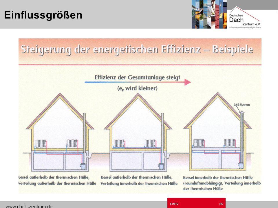 www.dach-zentrum.de EnEV84 Werte für Primärenergiefaktoren F p = Q P / Q E = Primärenergieaufwand zu Endenergieaufwand