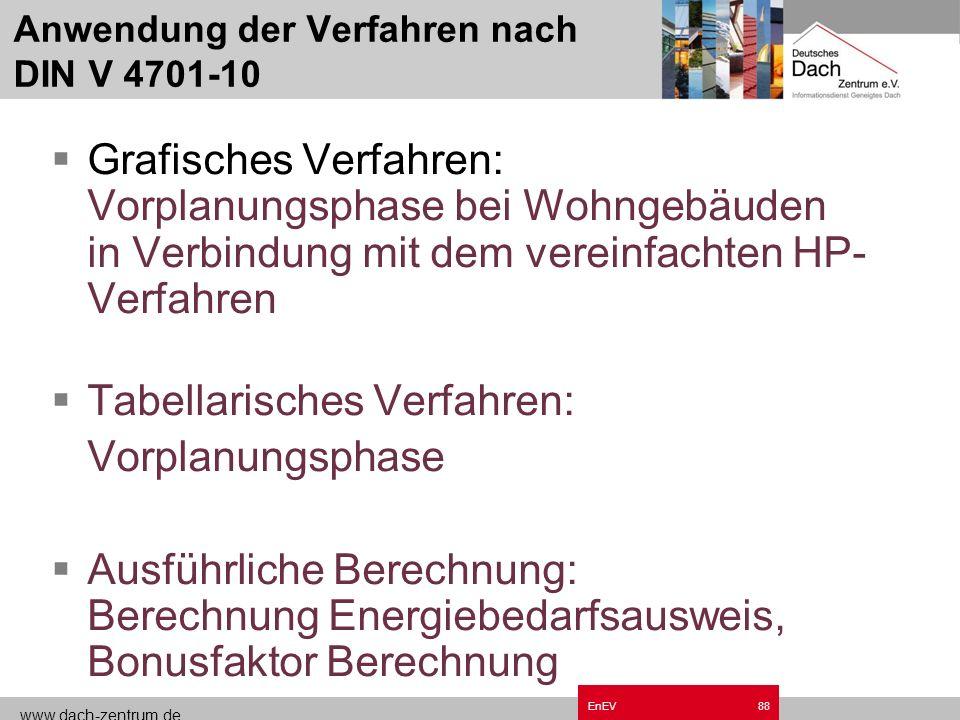 www.dach-zentrum.de EnEV87 Berechnung der Anlageneffizienz nach DIN V 4701-10 Grafisches Verfahren (Anhang in Verbindung mit Beiblatt) Tabellarisches