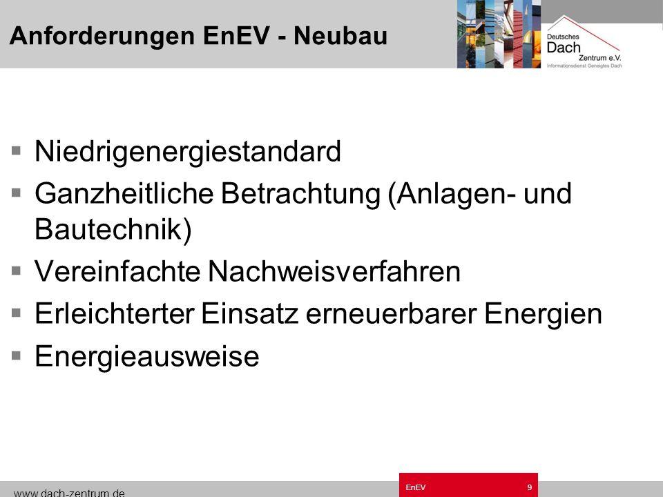 www.dach-zentrum.de EnEV8 Verordnung über energiesparenden Wärmeschutz und energiesparende Anlagentechnik bei Gebäuden (Energieeinsparverordnung) EnEV