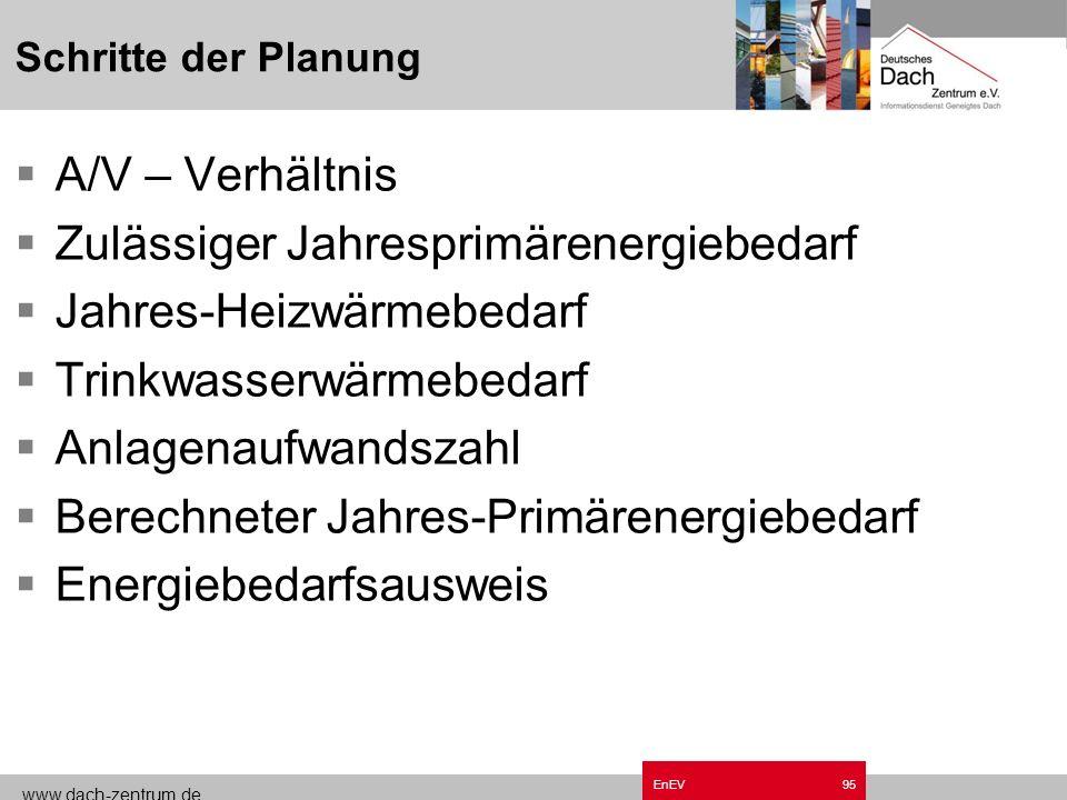 www.dach-zentrum.de EnEV94 Energiebedarfsausweis/Neubau normales Raumklima