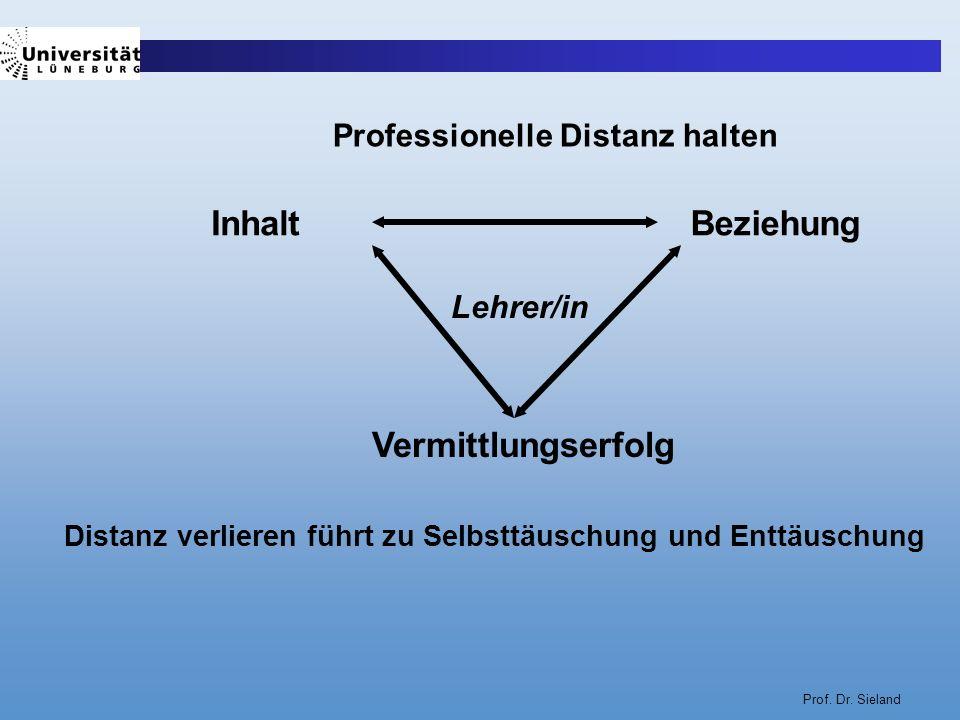 Prof. Dr. Sieland InhaltBeziehung Vermittlungserfolg Lehrer/in Distanz verlieren führt zu Selbsttäuschung und Enttäuschung Professionelle Distanz halt