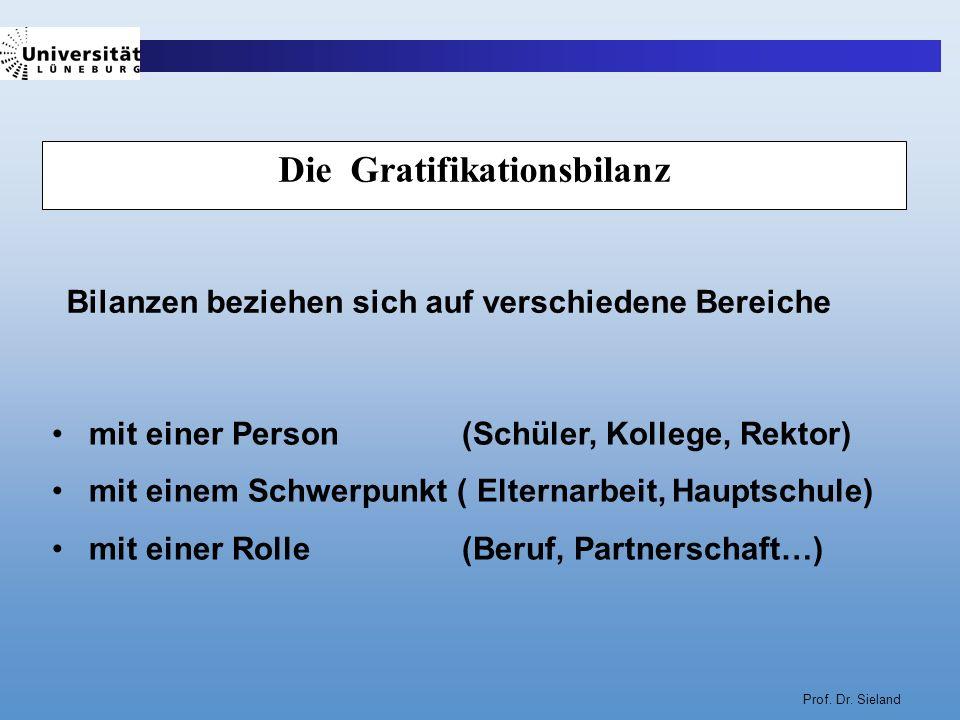 Prof. Dr. Sieland Die Gratifikationsbilanz Bilanzen beziehen sich auf verschiedene Bereiche mit einer Person (Schüler, Kollege, Rektor) mit einem Schw