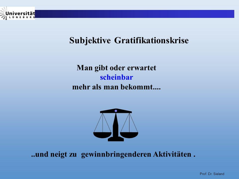 Prof. Dr. Sieland Man gibt oder erwartet scheinbar mehr als man bekommt.... Subjektive Gratifikationskrise..und neigt zu gewinnbringenderen Aktivitäte