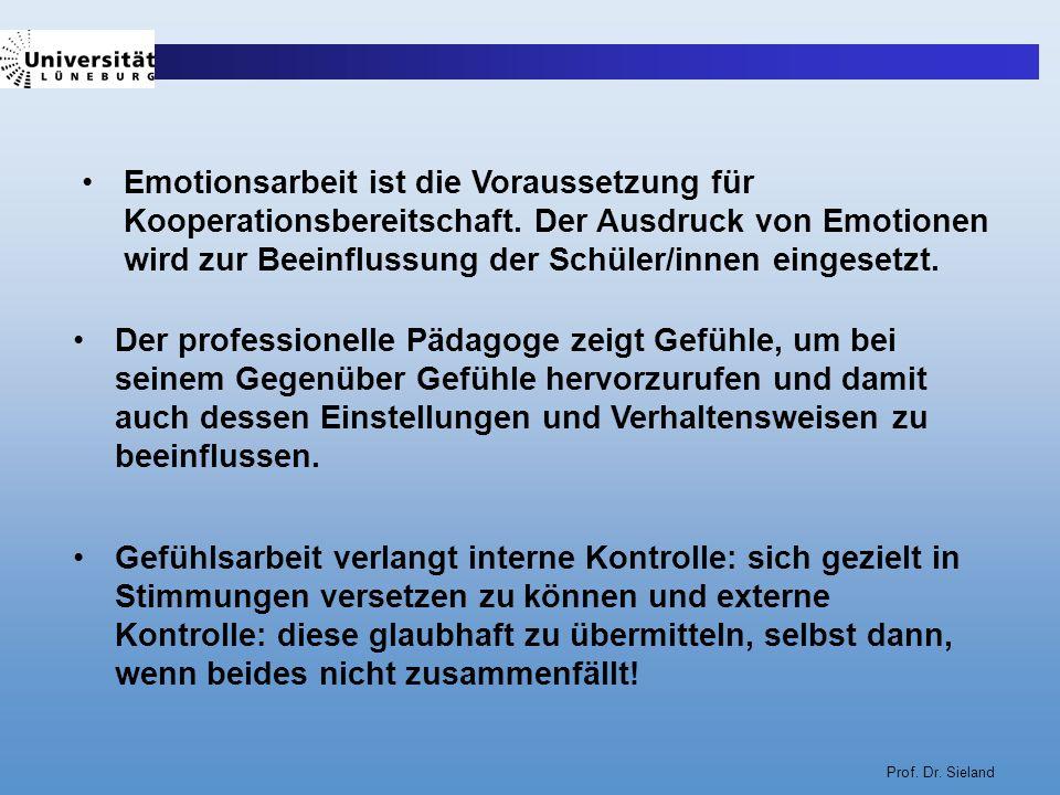Prof. Dr. Sieland Emotionsarbeit ist die Voraussetzung für Kooperationsbereitschaft. Der Ausdruck von Emotionen wird zur Beeinflussung der Schüler/inn