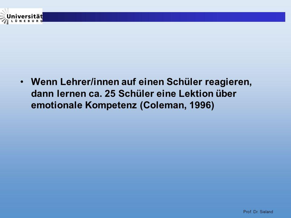 Prof. Dr. Sieland Wenn Lehrer/innen auf einen Schüler reagieren, dann lernen ca. 25 Schüler eine Lektion über emotionale Kompetenz (Coleman, 1996)