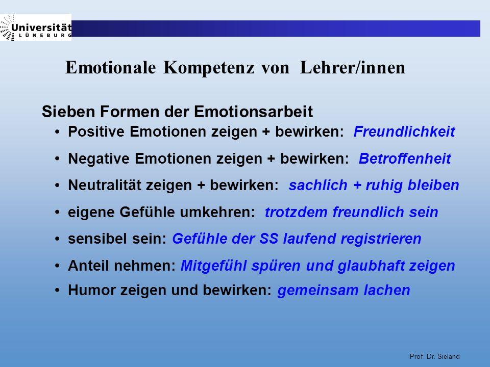 Prof. Dr. Sieland Sieben Formen der Emotionsarbeit Positive Emotionen zeigen + bewirken: Freundlichkeit Neutralität zeigen + bewirken: sachlich + ruhi