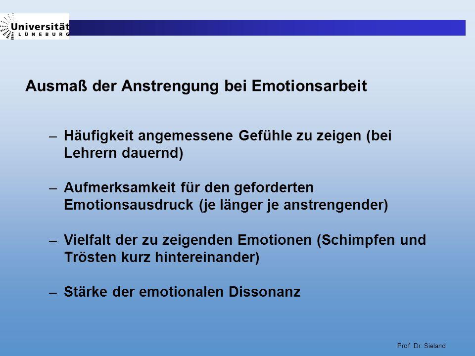 Prof. Dr. Sieland Ausmaß der Anstrengung bei Emotionsarbeit –Häufigkeit angemessene Gefühle zu zeigen (bei Lehrern dauernd) –Aufmerksamkeit für den ge