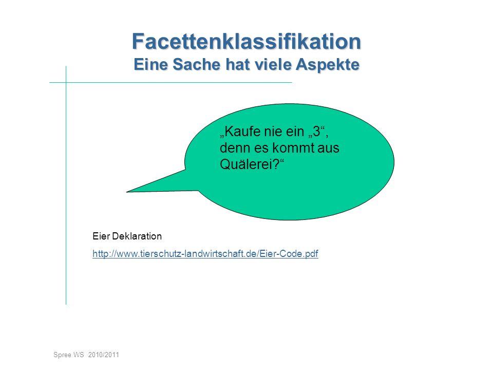 Spree WS 2010/2011 Facettenklassifikation Eine Sache hat viele Aspekte Eier Deklaration http://www.tierschutz-landwirtschaft.de/Eier-Code.pdf Kaufe ni